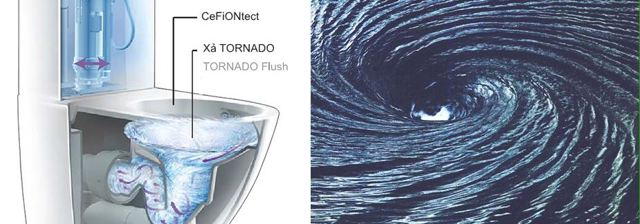 công nghệ xả xoáy Tornado