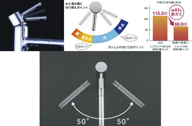thiết bị máy lọc nước âm tủ bếp Mitsubishi Cleansui EU202 (mã cũ F904C1)