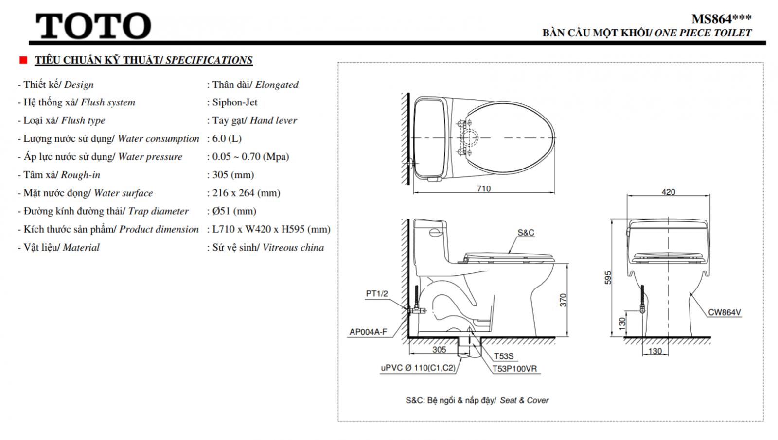 Thông số kĩ thuật bồn cầu TOTO MS864