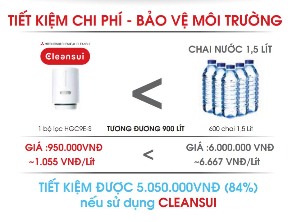 Ưu điểm của thiết bị lọc nước gắn vòi Cleansui CSP801E/EF102